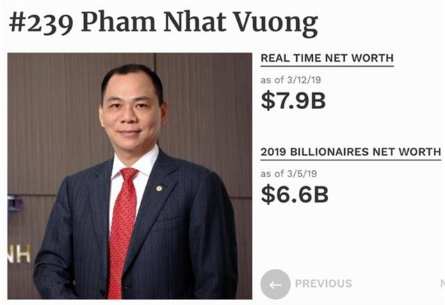 Pham Nhat Vuong.png