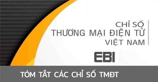 VOBF 2019: Bệ phóng cho những bứt phá vượt giới hạn của thương mại điện tử Việt Nam - Ảnh 3.