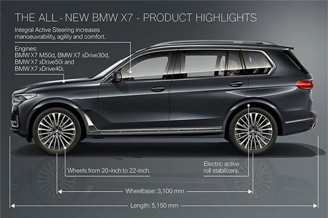 BMW X7 moi gia 6,6 ty dong co gi de dau Lexus LX?-Hinh-3