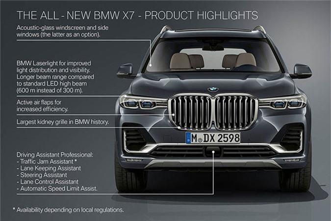 BMW X7 moi gia 6,6 ty dong co gi de dau Lexus LX?-Hinh-4