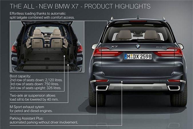 BMW X7 moi gia 6,6 ty dong co gi de dau Lexus LX?-Hinh-5