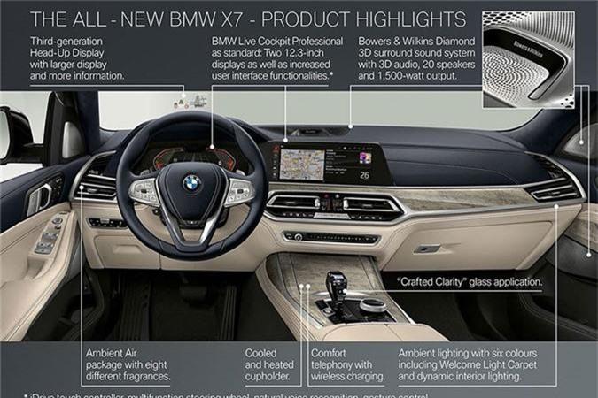 BMW X7 moi gia 6,6 ty dong co gi de dau Lexus LX?-Hinh-7