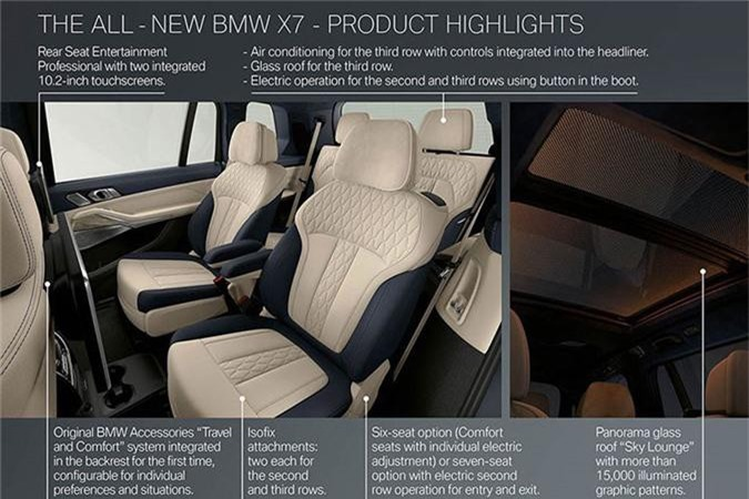 BMW X7 moi gia 6,6 ty dong co gi de dau Lexus LX?-Hinh-8