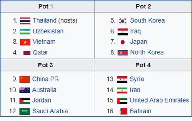 """""""Soi"""" sức mạnh của các đội bóng dự VCK U23 châu Á 2020 - 1"""