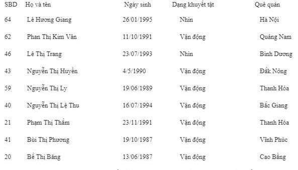 """Danh sách 9 thí sinh tham dự Vòng Chung kết Liên hoan """"Vẻ đẹp Vầng trắng khuyết""""."""