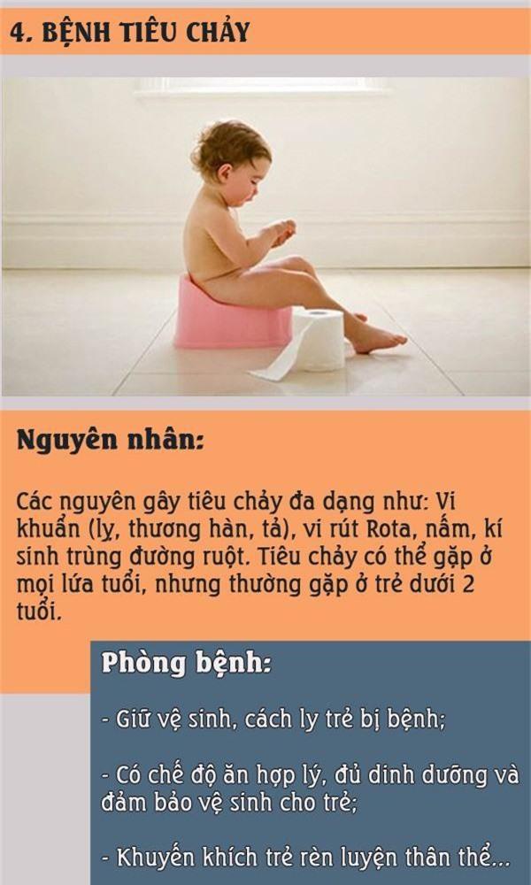 Nắng nóng: Đề phòng những bệnh trẻ thường mắc khi vào hè và cách phòng tránh - Ảnh 4.