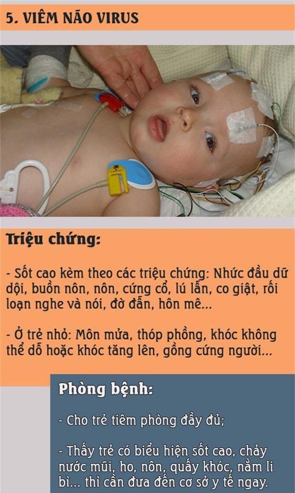 Nắng nóng: Đề phòng những bệnh trẻ thường mắc khi vào hè và cách phòng tránh - Ảnh 5.