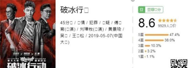 Netizen Trung quên phốt ngoại tình của Hoàng Cảnh Du, khen phim mới Hành Động Phá Băng nức nở! - Ảnh 7.