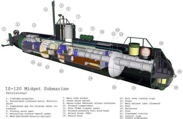 Sức mạnh đáng gờm của lực lượng tàu ngầm Iran - 2