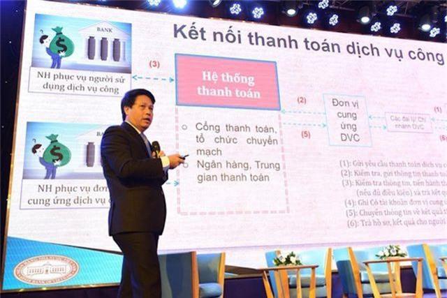 Phó Thống đốc Nguyễn Kim Anh: Thanh toán điện tử là xu hướng phát triển tất yếu - 4