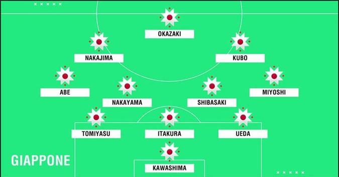 11. Nhật Bản.