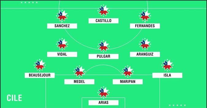 4. Chile.