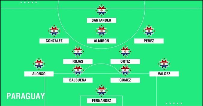 7. Paraguay.