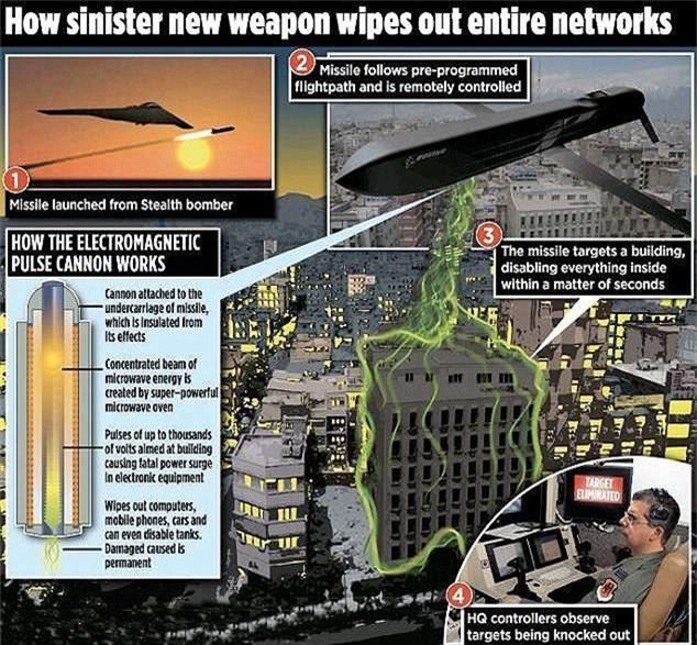 tên lửa champ xung điện từ vô hiệu hóa thiết bị điện tử bay tầm thấp Mỹ Triều Tiên  - ảnh 2