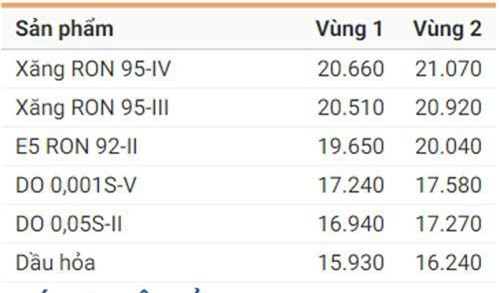 Ảnh: Petrolimex.com.vn