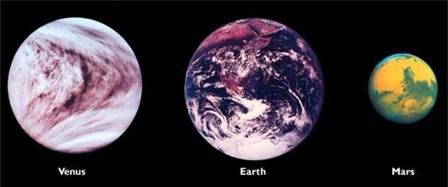 Nghiên cứu mới này sẽ khiến sứ mệnh đi tìm người ngoài hành tinh bước sang một chương mới - Ảnh 2.