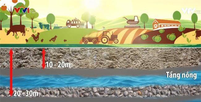 Nguồn nước ngầm tại miền Trung đang ngày một sụt giảm.