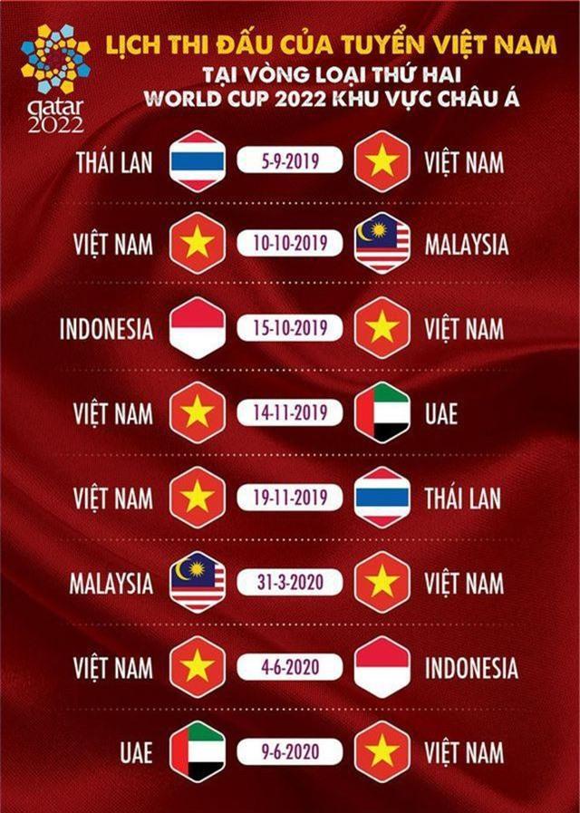 Đứng nhì bảng ở vòng loại World Cup, đội tuyển Việt Nam nhiều khả năng bị loại - 3