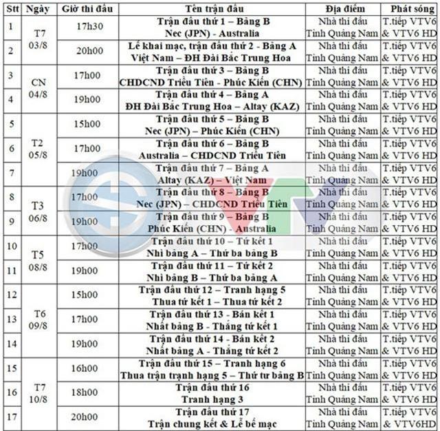 Lịch TRỰC TIẾP Giải bóng chuyền nữ Quốc tế VTV Cup Tôn Hoa Sen 2019 - Ảnh 3.