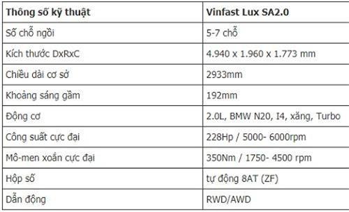 Một vài thông số của VinFast Lux SA2.0.