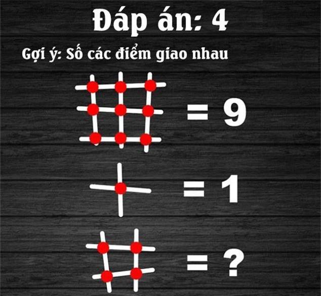 Chỉ 10% số người được hỏi trả lời đúng cả hai đáp án của câu đố này! Bạn thuộc nhóm nào? - Ảnh 2.