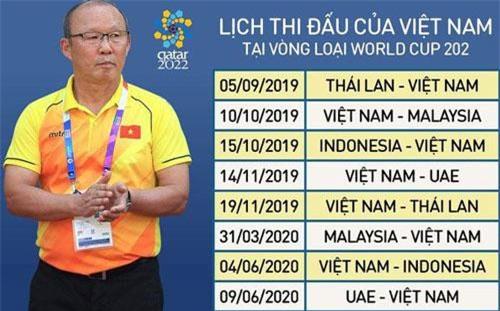 Lịch thi đấu của đội tuyển Việt Nam tại vòng loại World Cup 2022 khu vực châu Á, trong đó 5 trận đấu diễn ra từ đây đến cuối năm có ý nghĩa cực kỳ quan trọng