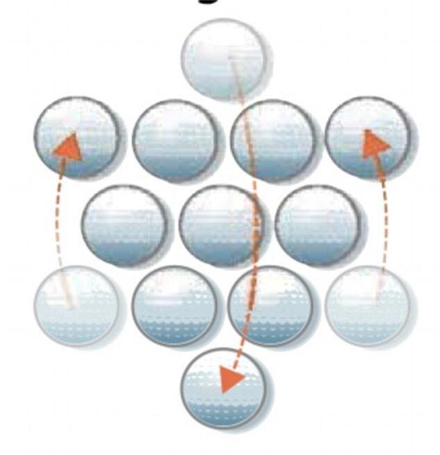 7. Nhìn hình ảnh để thấy 3 quả bóng golf phải di chuyển