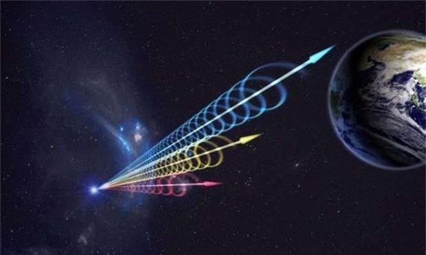 Phát hiện 8 tín hiệu siêu kỳ lạ ở sâu thẳm vũ trụ - Cơ hội tìm ra người ngoài hành tinh lại tràn trề? - Ảnh 2.