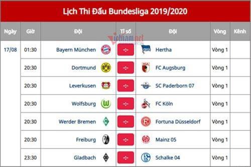 Lịch thi đấu Bundesliga.