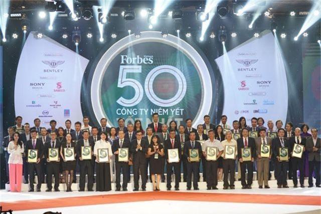 Top 50 công ty niêm yết 2019 của Forbes ghi nhận sự lớn mạnh của các doanh nghiệp tư nhân hàng đầu - 2