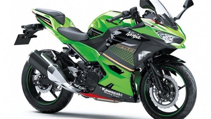 Kawasaki Ninja 250 2020.
