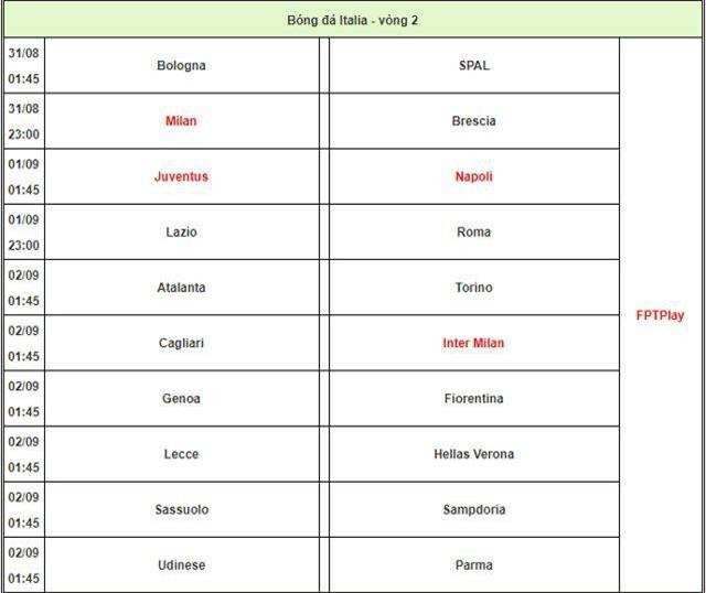 Lịch thi đấu và phát sóng Serie A.