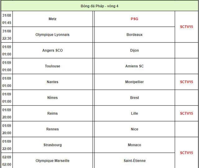 Lịch thi đấu và phát sóng Ligue 1.