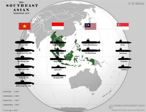 Đồ họa về lực lượng tàu ngầm các quốc gia Đông Nam Á. Ảnh: Naval Analyses.