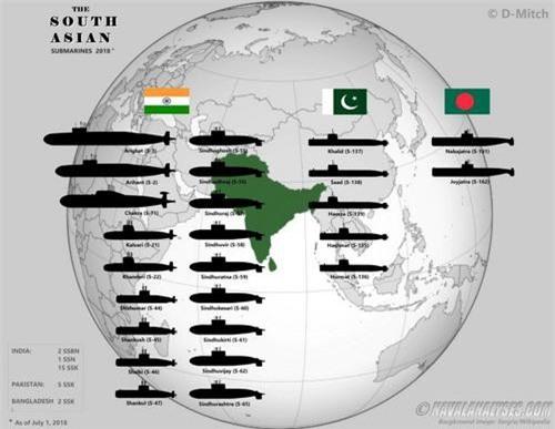 Đồ họa về lực lượng tàu ngầm các quốc gia khu vực Nam Á. Ảnh: Naval Analyses.