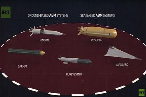Tên lửa hành trình sử dụng động cơ hạt nhân 9M730 Burevestnik (NATO gọi bằng tên định danh SSC-X-9 Skyfall) lần đầu được Tổng thống Nga Vladimir Putin giới thiệu trong thông điệp liên bang hồi tháng 3/2018.