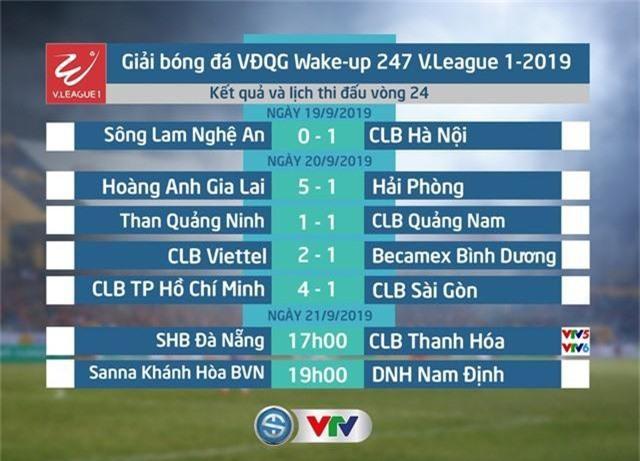 Lịch thi đấu và tường thuật trực tiếp V.League ngày 21/9: SHB Đà Nẵng - CLB Thanh Hóa, S.Khánh Hòa BVN - DNH Nam Định - Ảnh 1.