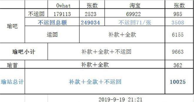 Mặc scandal chính trị, Tzuyu (TWICE) vẫn vượt mặt thành viên BLACKPINK, Red Velvet để là idol nữ nắm trùm mảng album tại Trung Quốc - Ảnh 2.