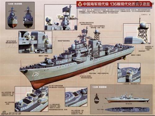 Đồ họa khu trục hạm Sovremenny nâng cấp của Hải quân Trung Quốc, có thể nhận thấy ống phóng tên lửa Moskit đã bị thay thế bằng loại YJ-12A. Ảnh: China Military.