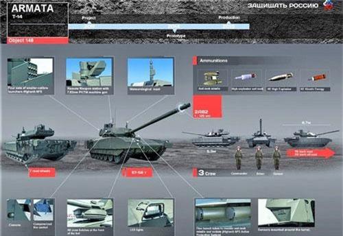 Xe tăng T-14 Armata. Nguồn: i2.wp.com.