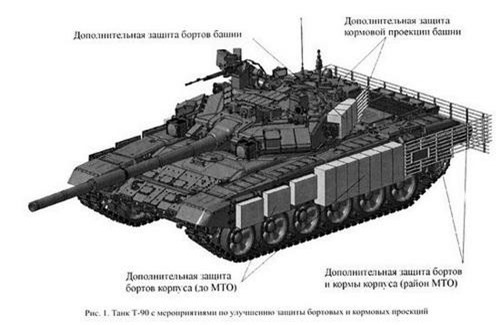 Cấu hình xe tăng chiến đấu chủ lực T-90S với bộ giáp hông cấu thành từ khối nổ 4S24 đi kèm giáp lồng. Ảnh: Sputnik.