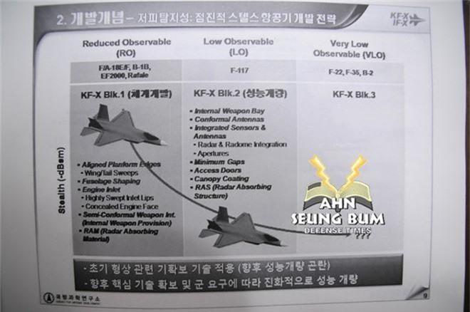 Han Quoc sap co tiem kich tang hinh sanh ngang voi Su-57 cua Nga-Hinh-10