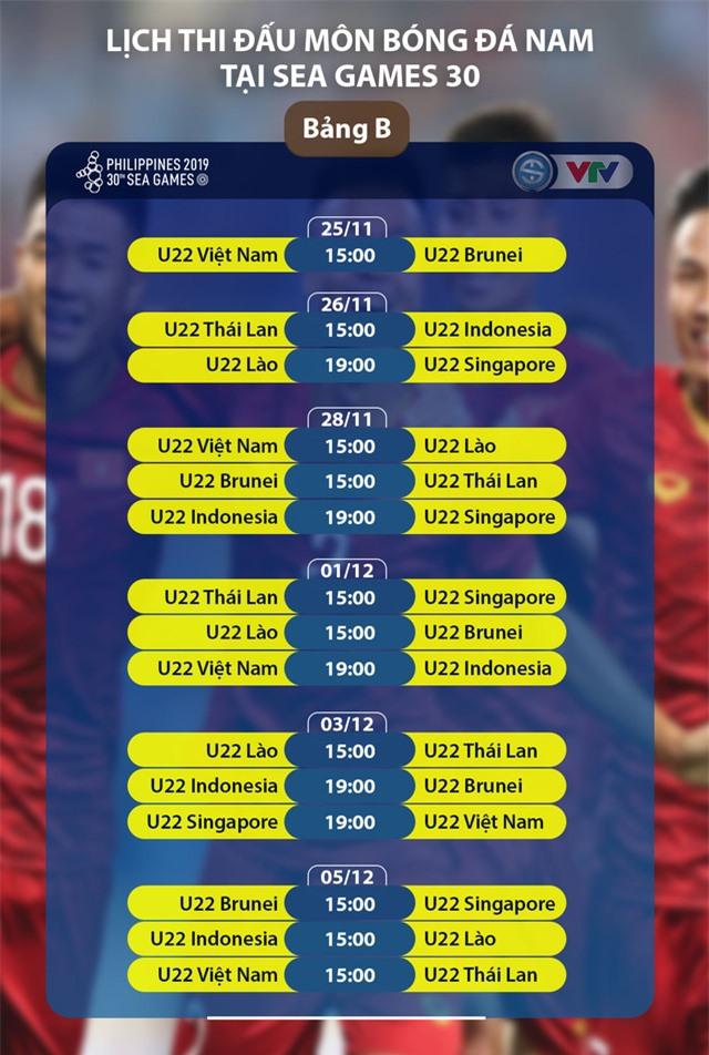 SEA Games 30: Lịch thi đấu môn bóng đá nam - Ảnh 3.