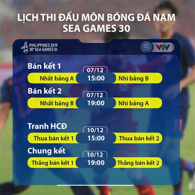 SEA Games 30: Lịch thi đấu môn bóng đá nam - Ảnh 4.