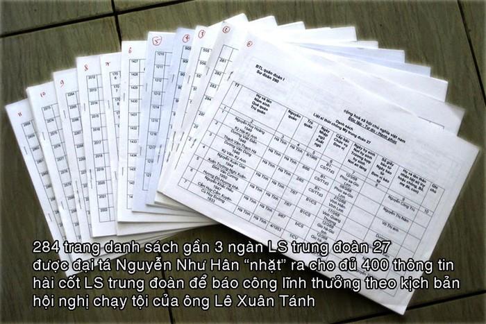 Danh sách liệt sỹ Trung đoàn 27 bị Lê Xuân Tánh và đồng phạm lợi dụng tạo dựng thành tích tìm kiếm cất bốc mộ liệt sỹ.