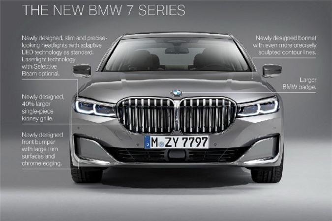 Xem truoc BMW 7-Series 2020 sap ra mat tai Viet Nam-Hinh-2