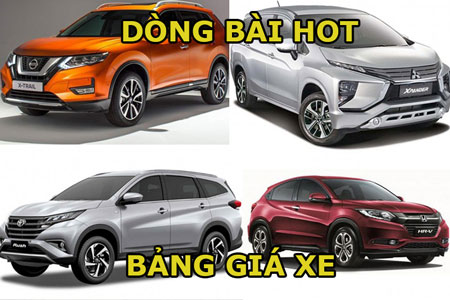 Bảng giá xe