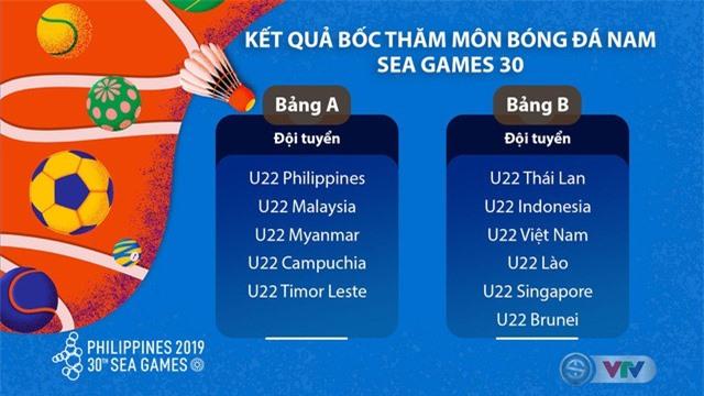 CHÍNH THỨC: Lịch trực tiếp bóng đá nam SEA Games 30 trên VTV - Ảnh 1.