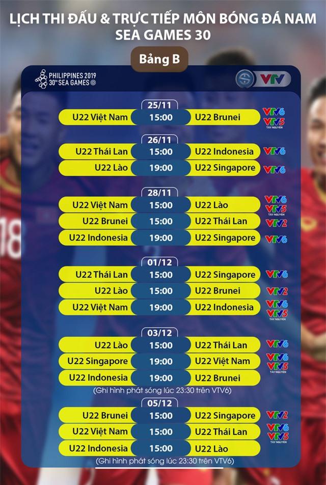CHÍNH THỨC: Lịch trực tiếp bóng đá nam SEA Games 30 trên VTV - Ảnh 3.