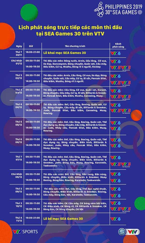 Cùng với những trận đấu bóng đá nam, nữ thì các môn thi đấu tại SEA Games 30 cũng được Đài Truyền hình Việt Nam tường thuật trực tiếp phục vụ khán giả.